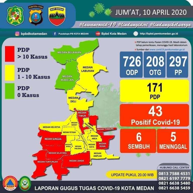 Data covid-19 di Medan. Foto: kabarmedan
