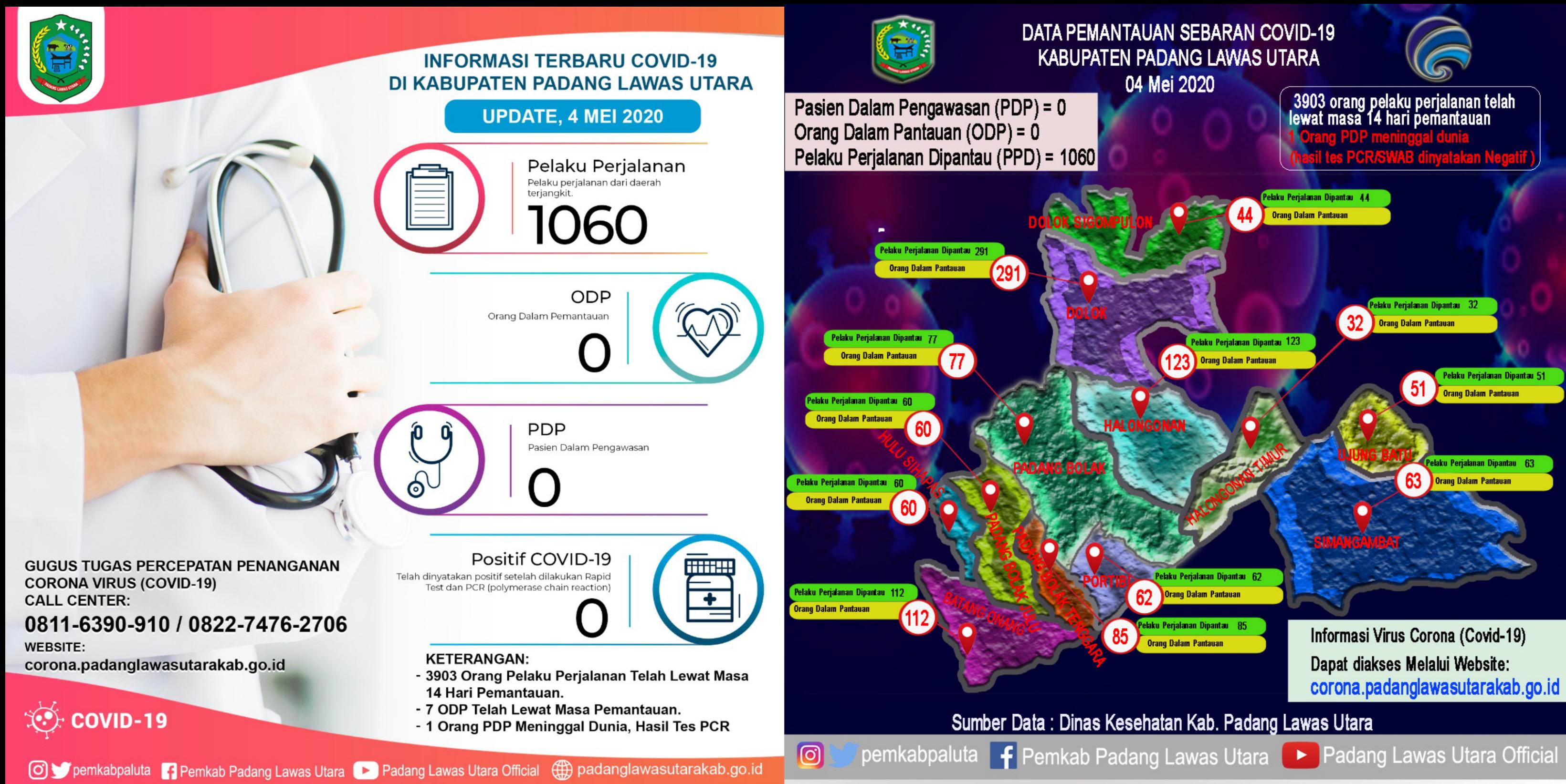 Update informasi Covid-19 Kabupaten Paluta. Foto: Istimewa.